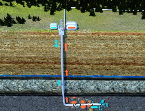 Hydraulic Fracturing and Horizontal Drilling